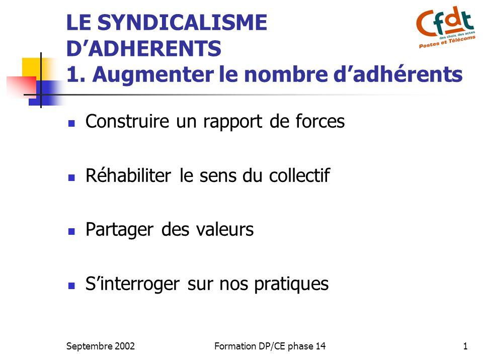 Septembre 2002Formation DP/CE phase 141 LE SYNDICALISME D'ADHERENTS 1. Augmenter le nombre d'adhérents  Construire un rapport de forces  Réhabiliter