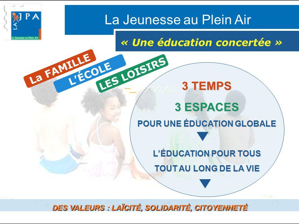 La Jeunesse au Plein Air La FAMILLE L'ÉCOLELES LOISIRS 3 TEMPS 3 ESPACES POUR UNE ÉDUCATION GLOBALE L'ÉDUCATION POUR TOUS TOUT AU LONG DE LA VIE « Une éducation concertée » DES VALEURS : LAÏCITÉ, SOLIDARITÉ, CITOYENNETÉ