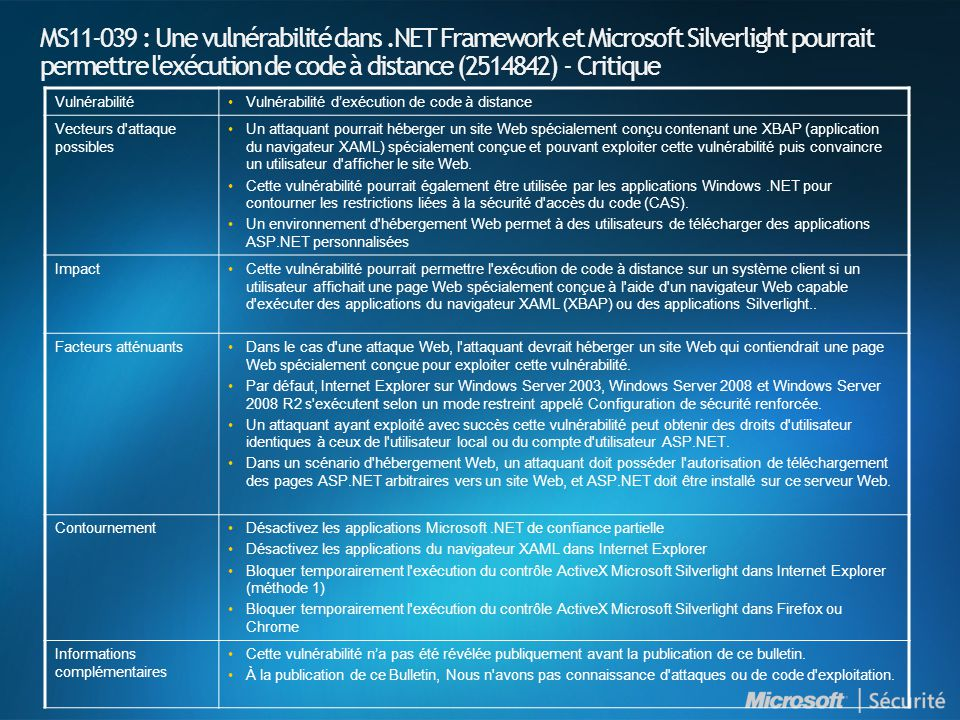 MS11-039 : Une vulnérabilité dans.NET Framework et Microsoft Silverlight pourrait permettre l exécution de code à distance (2514842) - Critique Vulnérabilité•Vulnérabilité d'exécution de code à distance Vecteurs d attaque possibles •Un attaquant pourrait héberger un site Web spécialement conçu contenant une XBAP (application du navigateur XAML) spécialement conçue et pouvant exploiter cette vulnérabilité puis convaincre un utilisateur d afficher le site Web.
