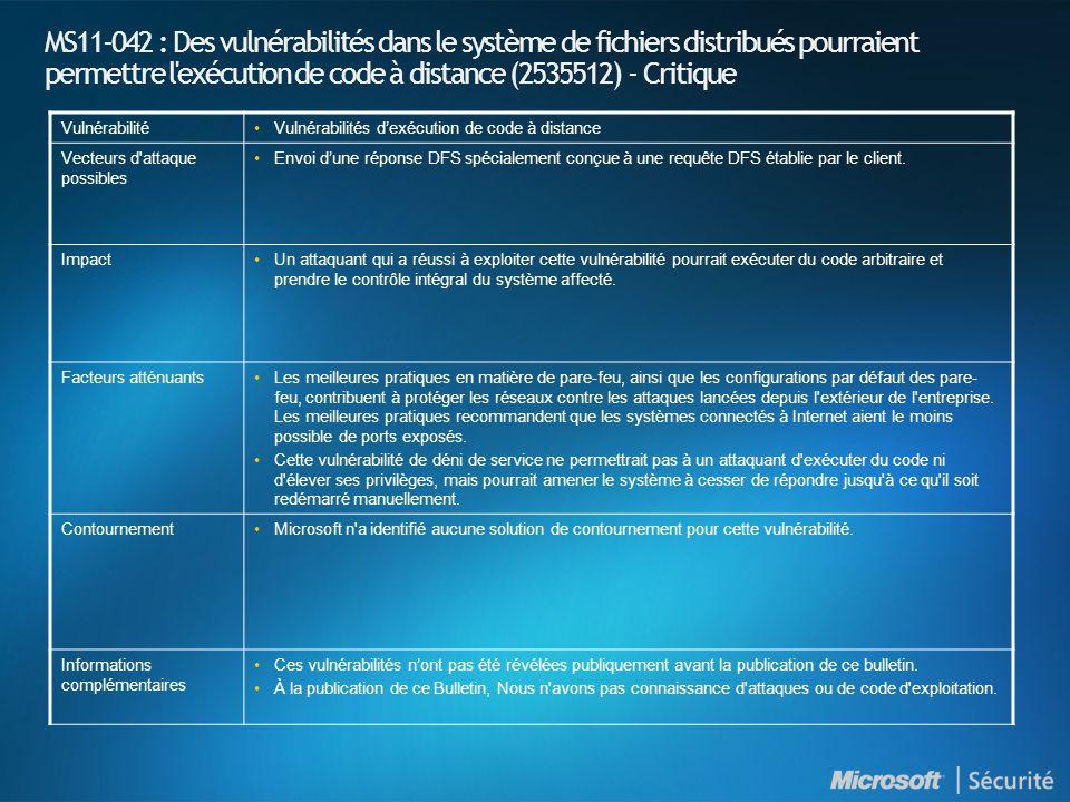 MS11-042 : Des vulnérabilités dans le système de fichiers distribués pourraient permettre l exécution de code à distance (2535512) - Critique Vulnérabilité•Vulnérabilités d'exécution de code à distance Vecteurs d attaque possibles •Envoi d'une réponse DFS spécialement conçue à une requête DFS établie par le client.