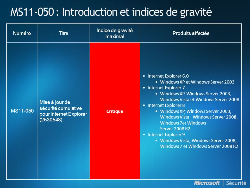 MS11-050 : Introduction et indices de gravité NuméroTitre Indice de gravité maximal Produits affectés MS11-050 Mise à jour de sécurité cumulative pour Internet Explorer (2530548) Critique •Internet Explorer 6.0 •Windows XP et Windows Server 2003 •Internet Explorer 7 •Windows XP, Windows Server 2003, Windows Vista et Windows Server 2008 •Internet Explorer 8 •Windows XP, Windows Server 2003, Windows Vista, Windows Server 2008, Windows 7et Windows Server 2008 R2 •Internet Explorer 9 •Windows Vista, Windows Server 2008, Windows 7 et Windows Server 2008 R2