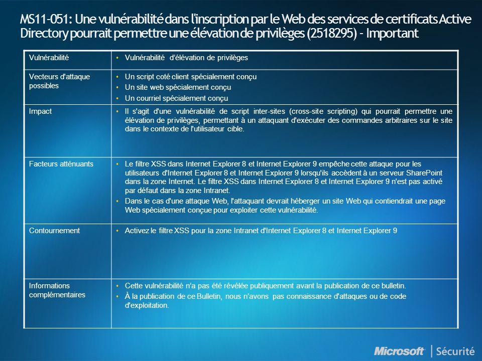 MS11-051: Une vulnérabilité dans l inscription par le Web des services de certificats Active Directory pourrait permettre une élévation de privilèges (2518295) - Important Vulnérabilité•Vulnérabilité d'élévation de privilèges Vecteurs d attaque possibles •Un script coté client spécialement conçu •Un site web spécialement conçu •Un courriel spécialement conçu Impact•Il s agit d une vulnérabilité de script inter-sites (cross-site scripting) qui pourrait permettre une élévation de privilèges, permettant à un attaquant d exécuter des commandes arbitraires sur le site dans le contexte de l utilisateur cible.
