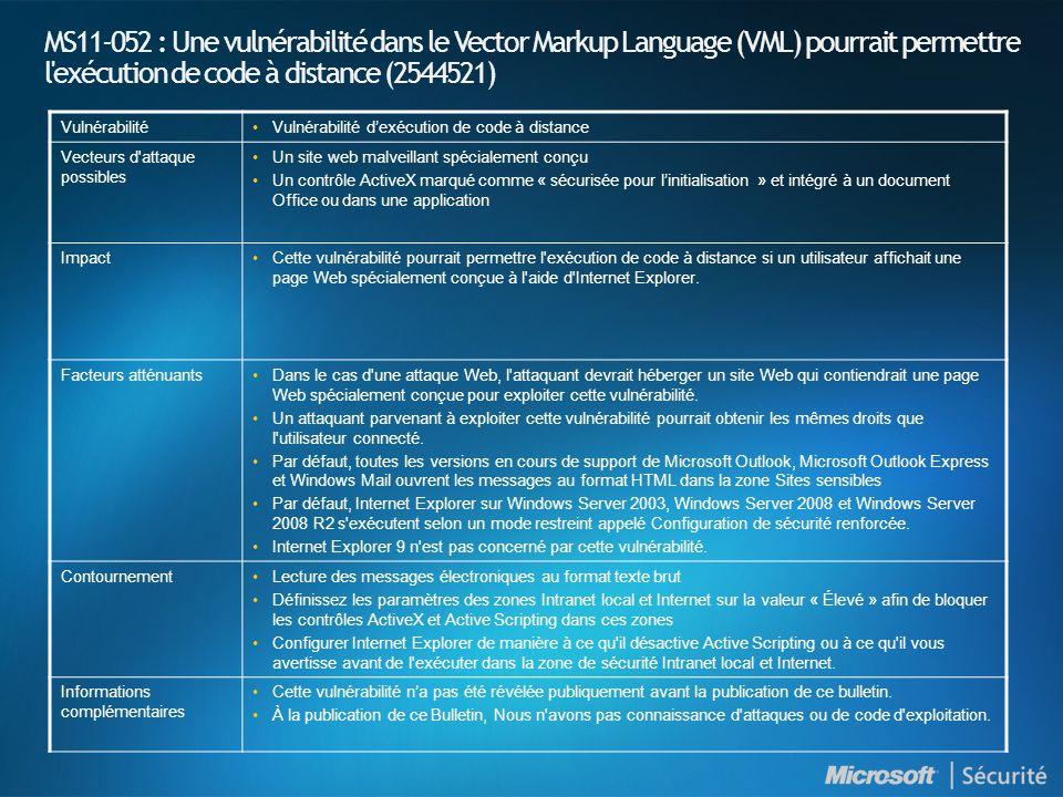MS11-052 : Une vulnérabilité dans le Vector Markup Language (VML) pourrait permettre l exécution de code à distance (2544521) Vulnérabilité•Vulnérabilité d'exécution de code à distance Vecteurs d attaque possibles •Un site web malveillant spécialement conçu •Un contrôle ActiveX marqué comme « sécurisée pour l'initialisation » et intégré à un document Office ou dans une application Impact•Cette vulnérabilité pourrait permettre l exécution de code à distance si un utilisateur affichait une page Web spécialement conçue à l aide d Internet Explorer.
