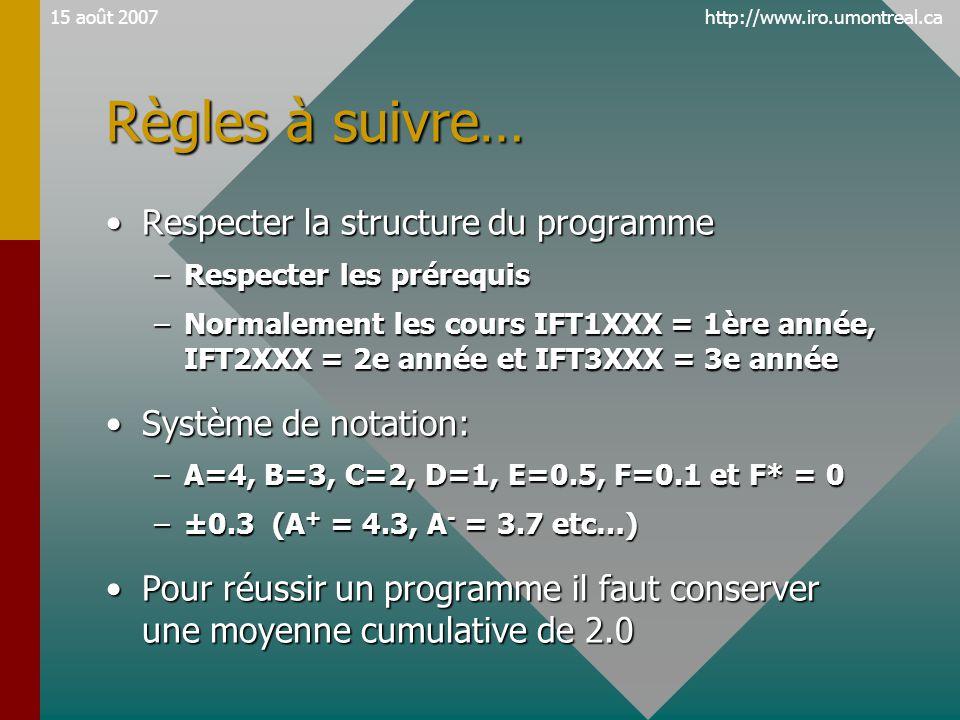 http://www.iro.umontreal.ca15 août 2007 Règles à suivre… •Respecter la structure du programme –Respecter les prérequis –Normalement les cours IFT1XXX = 1ère année, IFT2XXX = 2e année et IFT3XXX = 3e année •Système de notation: –A=4, B=3, C=2, D=1, E=0.5, F=0.1 et F* = 0 –±0.3 (A + = 4.3, A - = 3.7 etc…) •Pour réussir un programme il faut conserver une moyenne cumulative de 2.0