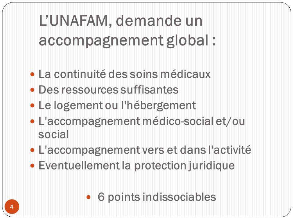 L'UNAFAM, demande un accompagnement global :  La continuité des soins médicaux  Des ressources suffisantes  Le logement ou l'hébergement  L'accomp