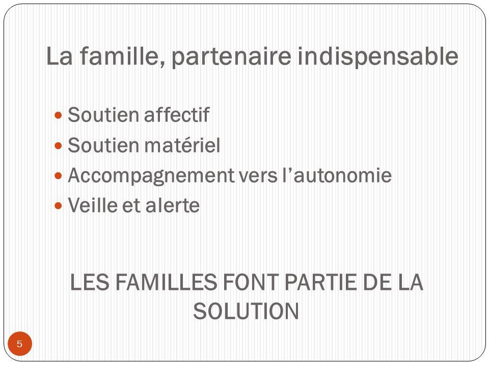 La famille, partenaire indispensable  Soutien affectif  Soutien matériel  Accompagnement vers l'autonomie  Veille et alerte LES FAMILLES FONT PART