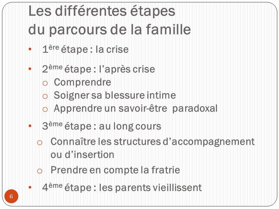 Les différentes étapes du parcours de la famille • 1 ère étape : la crise • 2 ème étape : l'après crise o Comprendre o Soigner sa blessure intime o Ap