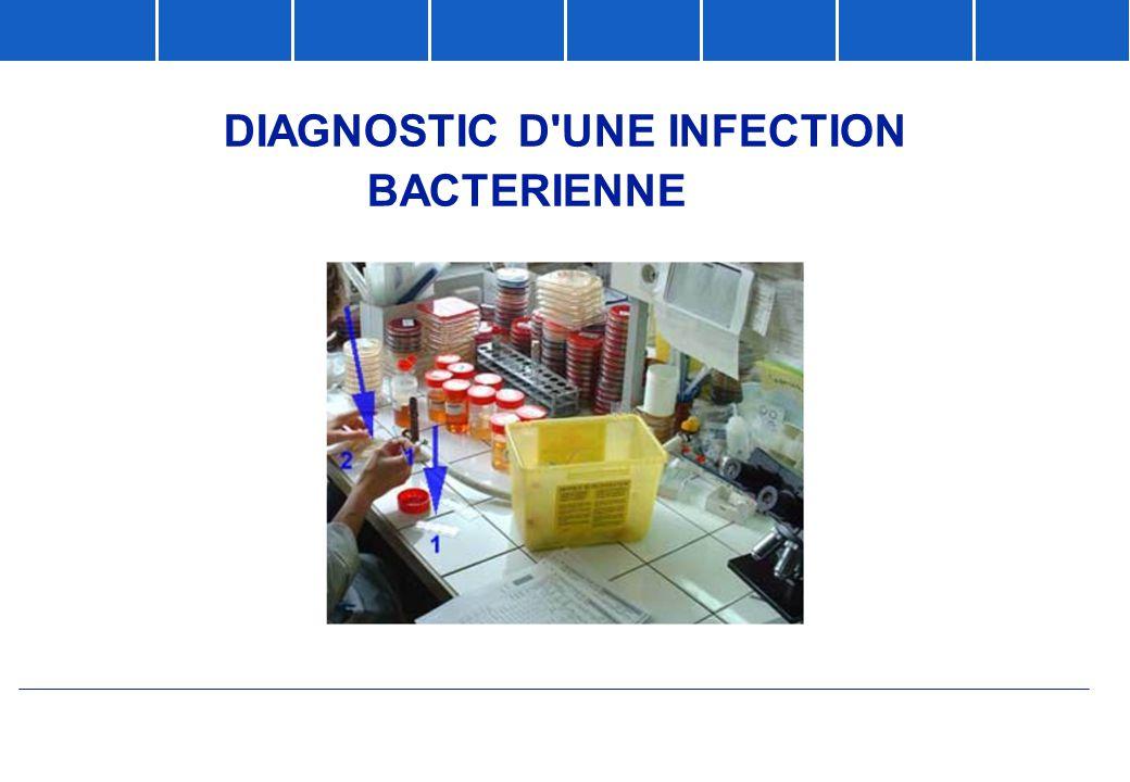 Généralités  DIAGNOSTIC DIRECT : mise en évidence de la bactérie elle- même, donc finalement de sa culture ou isolement qui permettra l identification ultérieure ainsi que de préciser sa sensibilité aux antibiotiques (antibiogramme).