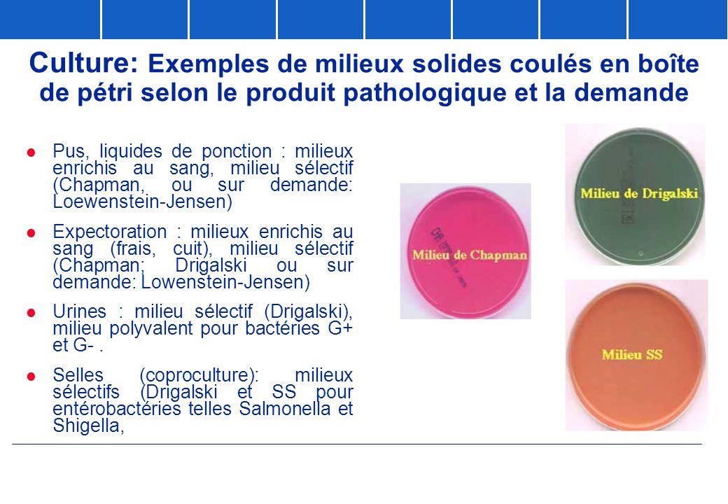 Culture: Exemples de milieux solides coulés en boîte de pétri selon le produit pathologique et la demande  Pus, liquides de ponction : milieux enrich