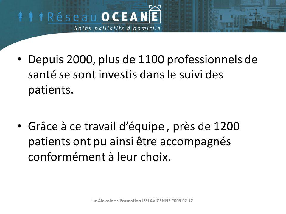 • Depuis 2000, plus de 1100 professionnels de santé se sont investis dans le suivi des patients. • Grâce à ce travail d'équipe, près de 1200 patients