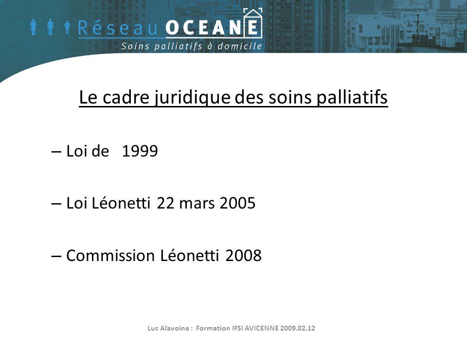 Le cadre juridique des soins palliatifs – Loi de 1999 – Loi Léonetti 22 mars 2005 – Commission Léonetti 2008 Luc Alavoine : Formation IFSI AVICENNE 20