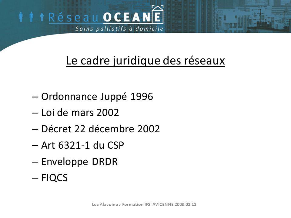 Le cadre juridique des réseaux – Ordonnance Juppé 1996 – Loi de mars 2002 – Décret 22 décembre 2002 – Art 6321-1 du CSP – Enveloppe DRDR – FIQCS Luc A
