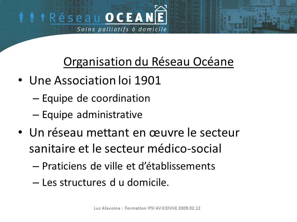Organisation du Réseau Océane • Une Association loi 1901 – Equipe de coordination – Equipe administrative • Un réseau mettant en œuvre le secteur sani