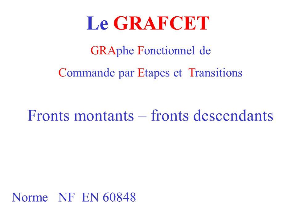 Le GRAFCET GRAphe Fonctionnel de Commande par Etapes et Transitions Norme NF EN 60848 Fronts montants – fronts descendants