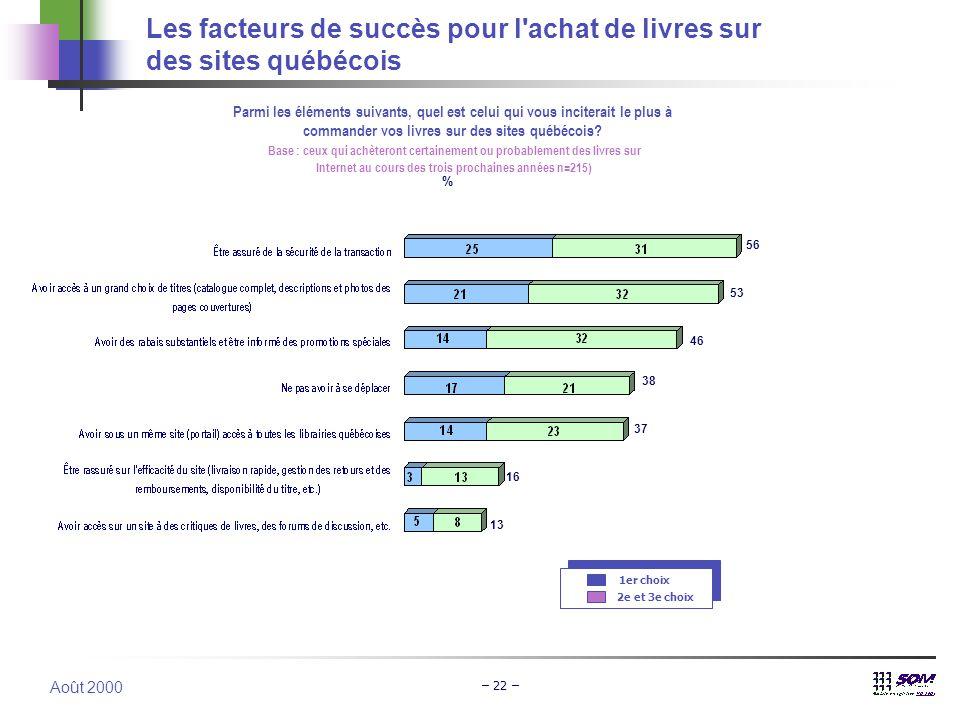 Août 2000 – 22 – Les facteurs de succès pour l'achat de livres sur des sites québécois Parmi les éléments suivants, quel est celui qui vous inciterait