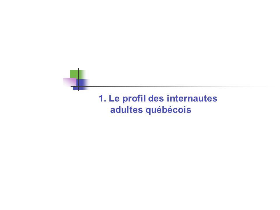 1. Le profil des internautes adultes québécois