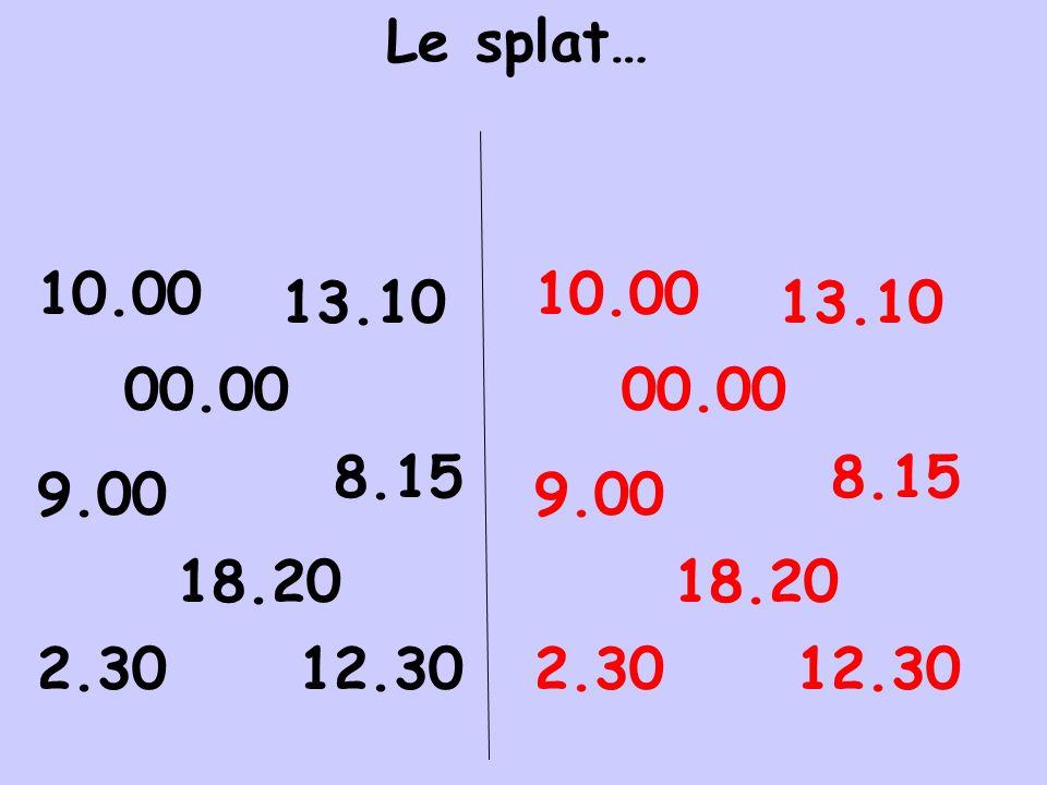 13.10 9.00 8.15 2.30 18.20 00.00 12.30 10.00 13.10 9.00 8.15 2.30 18.20 00.00 12.30 10.00 Le splat…