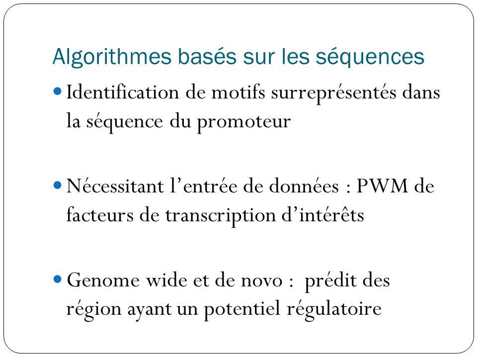 Algorithmes basés sur les séquences  Identification de motifs surreprésentés dans la séquence du promoteur  Nécessitant l'entrée de données : PWM de facteurs de transcription d'intérêts  Genome wide et de novo : prédit des région ayant un potentiel régulatoire