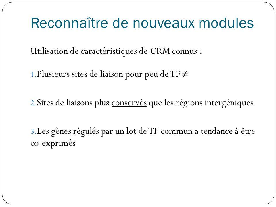 Reconnaître de nouveaux modules Utilisation de caractéristiques de CRM connus : 1.
