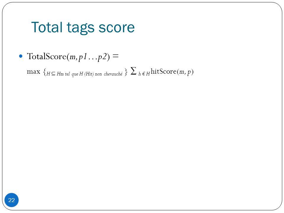 22 Total tags score  TotalScore(m, p1…p2) = max { H ⊆ Hm tel que H (Hit) non chevauché } ∑ h € H hitScore(m, p)