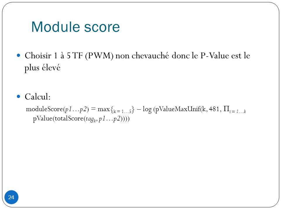 24 Module score  Choisir 1 à 5 TF (PWM) non chevauché donc le P-Value est le plus élevé  Calcul: moduleScore(p1…p2) = max{ k = 1…5 } – log (pValueMaxUnif(k, 481, Π i = 1…k pValue(totalScore(tag k, p1…p2))))