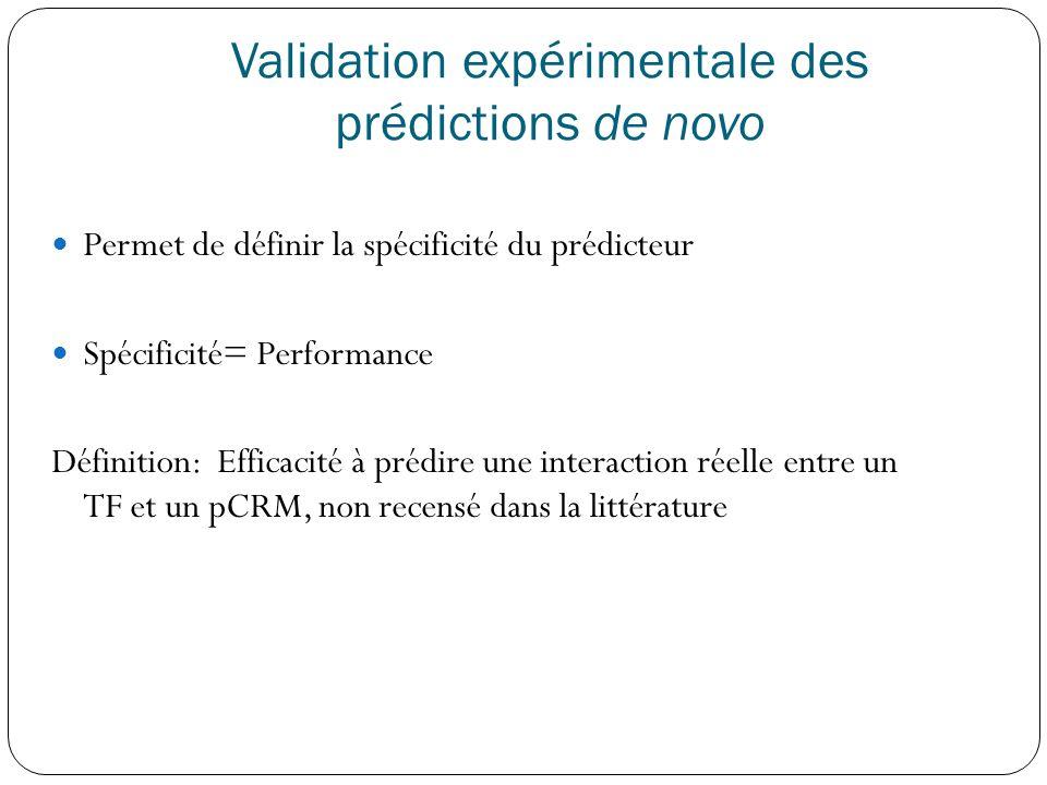 Validation expérimentale des prédictions de novo  Permet de définir la spécificité du prédicteur  Spécificité= Performance Définition: Efficacité à prédire une interaction réelle entre un TF et un pCRM, non recensé dans la littérature