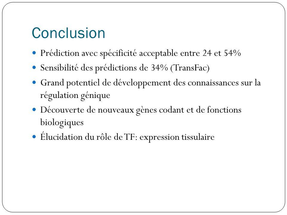 Conclusion  Prédiction avec spécificité acceptable entre 24 et 54%  Sensibilité des prédictions de 34% (TransFac)  Grand potentiel de développement des connaissances sur la régulation génique  Découverte de nouveaux gènes codant et de fonctions biologiques  Élucidation du rôle de TF: expression tissulaire