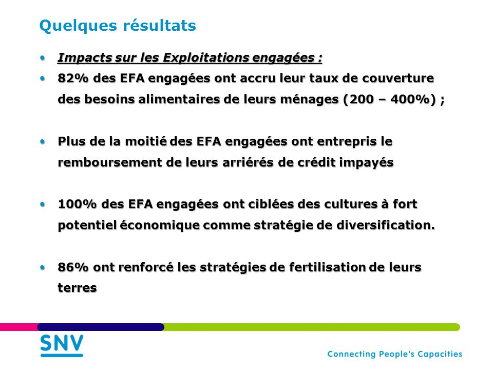 Quelques résultats •Impacts sur les Exploitations engagées : •82% des EFA engagées ont accru leur taux de couverture des besoins alimentaires de leurs ménages (200 – 400%) ; •Plus de la moitié des EFA engagées ont entrepris le remboursement de leurs arriérés de crédit impayés •Plus de la moitié des EFA engagées ont entrepris le remboursement de leurs arriérés de crédit impayés •100% des EFA engagées ont ciblées des cultures à fort potentiel économique comme stratégie de diversification.