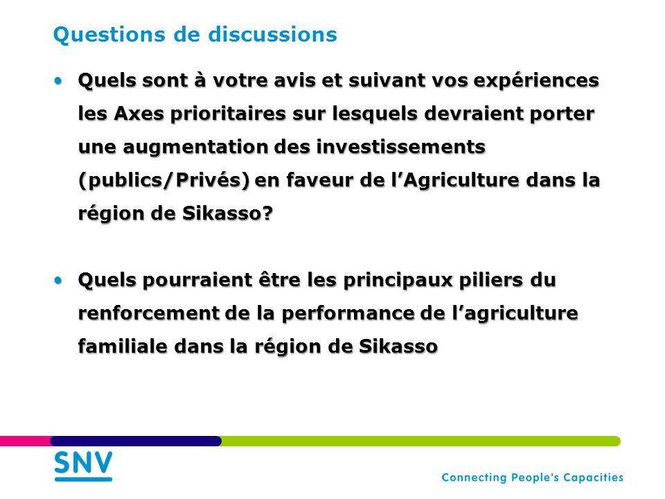 Questions de discussions •Quels sont à votre avis et suivant vos expériences les Axes prioritaires sur lesquels devraient porter une augmentation des investissements (publics/Privés) en faveur de l'Agriculture dans la région de Sikasso.
