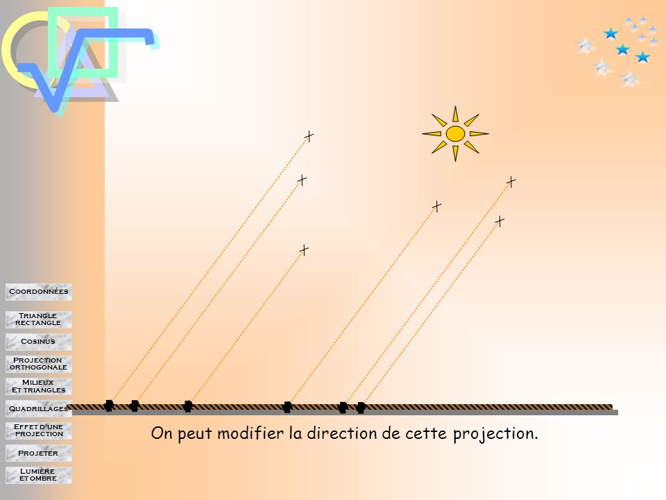 Lumière et ombre Projeter Effet d'une projection Quadrillages Milieux Et triangles Projection orthogonale Cosinus Triangle rectangle Coordonnées On peut modifier la direction de cette projection.