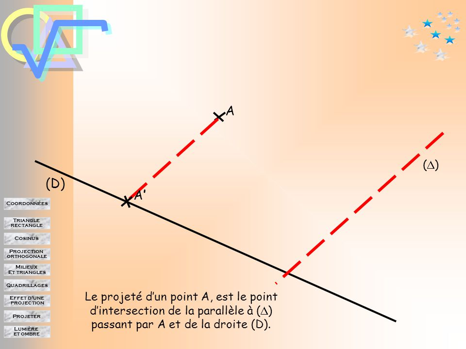 Lumière et ombre Projeter Effet d'une projection Quadrillages Milieux Et triangles Projection orthogonale Cosinus Triangle rectangle Coordonnées A (D) ()() Le projeté d'un point A, est le point d'intersection de la parallèle à (  ) passant par A et de la droite (D).