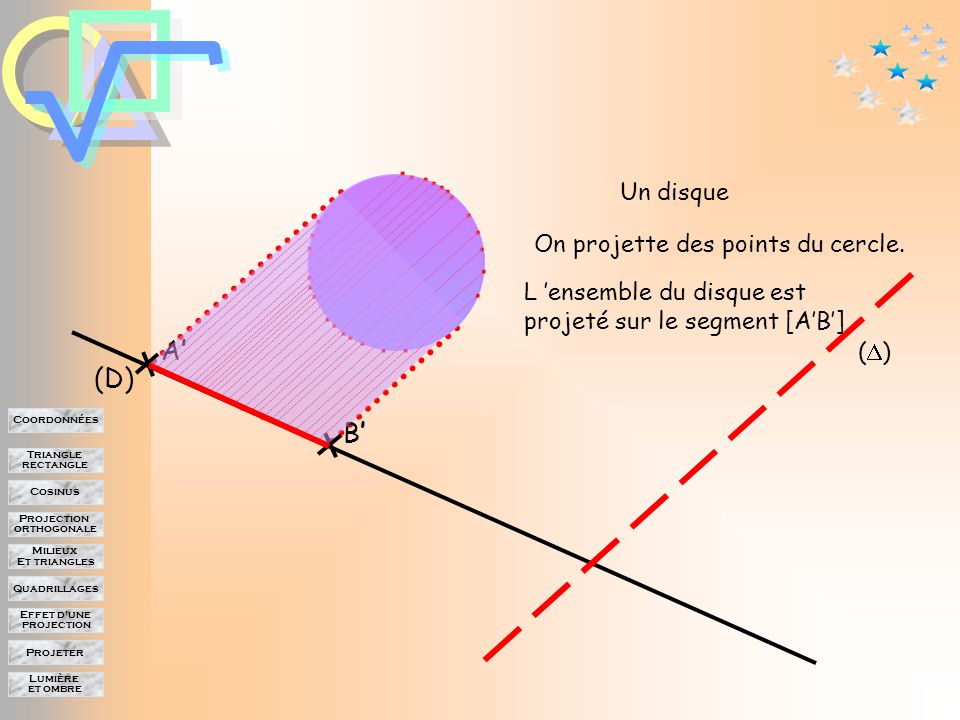 Lumière et ombre Projeter Effet d'une projection Quadrillages Milieux Et triangles Projection orthogonale Cosinus Triangle rectangle Coordonnées (D) ()() A'A' B'B' A B C L 'ensemble du triangle est projeté sur le segment [A'B']