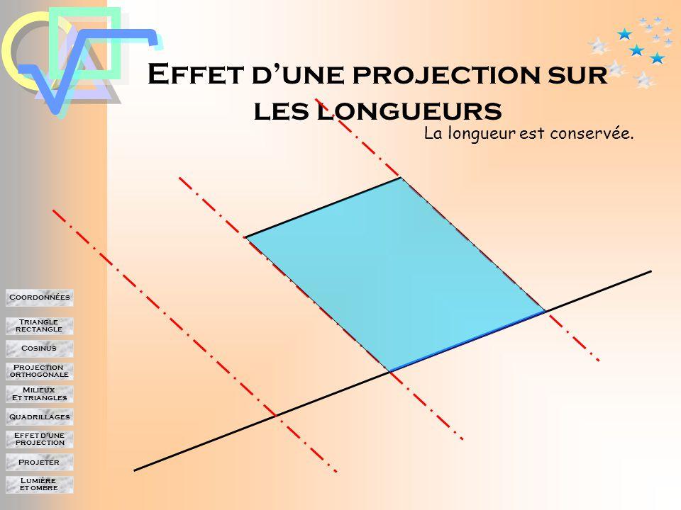 Lumière et ombre Projeter Effet d'une projection Quadrillages Milieux Et triangles Projection orthogonale Cosinus Triangle rectangle Coordonnées (D) ()() A'A' B'B' En général, on obtient toujours un segment.