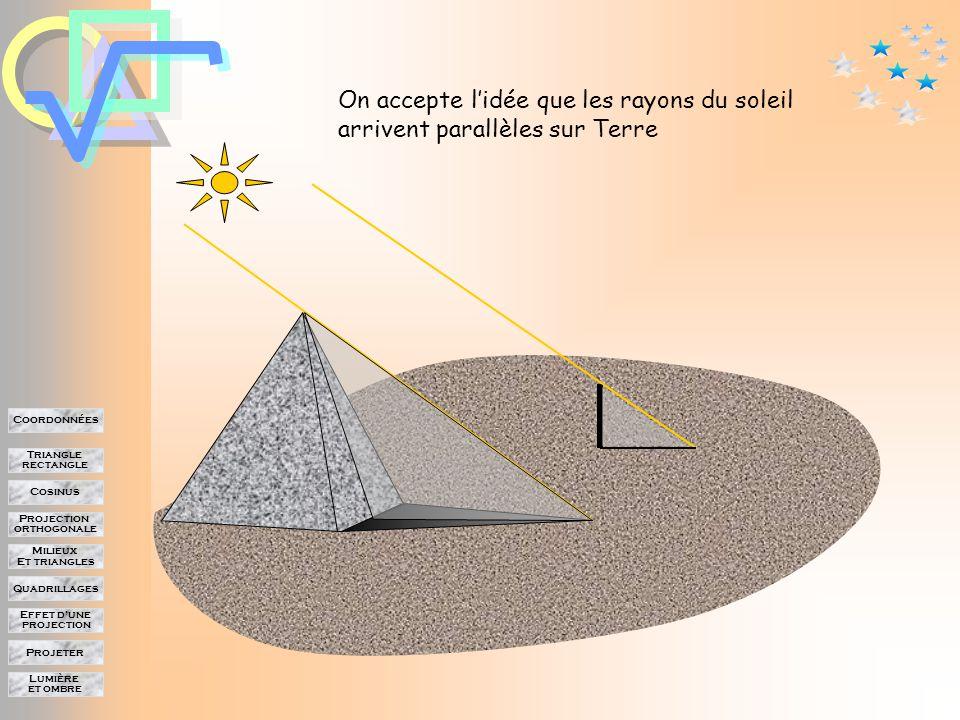 Lumière et ombre Projeter Effet d'une projection Quadrillages Milieux Et triangles Projection orthogonale Cosinus Triangle rectangle Coordonnées Un bâton planté dans le sol Fait apparaître aussi une ombre