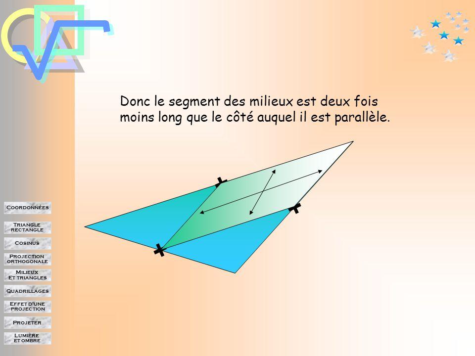 Lumière et ombre Projeter Effet d'une projection Quadrillages Milieux Et triangles Projection orthogonale Cosinus Triangle rectangle Coordonnées Les milieux font apparaître trois parallélogrammes.