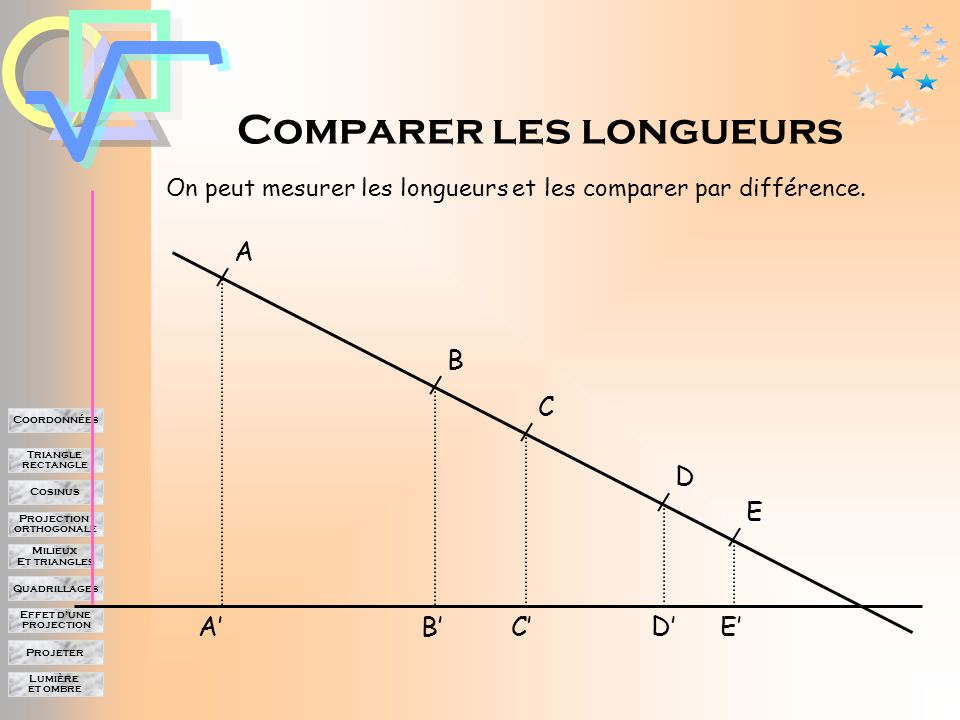 Lumière et ombre Projeter Effet d'une projection Quadrillages Milieux Et triangles Projection orthogonale Cosinus Triangle rectangle Coordonnées A B C E D A'B'C'D'E' Comment s'opère cette réduction