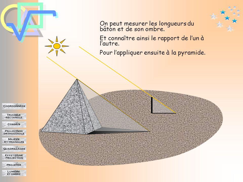 Lumière et ombre Projeter Effet d'une projection Quadrillages Milieux Et triangles Projection orthogonale Cosinus Triangle rectangle Coordonnées Les ombres sont proportionnelles à l'objet qui forme cette ombre.