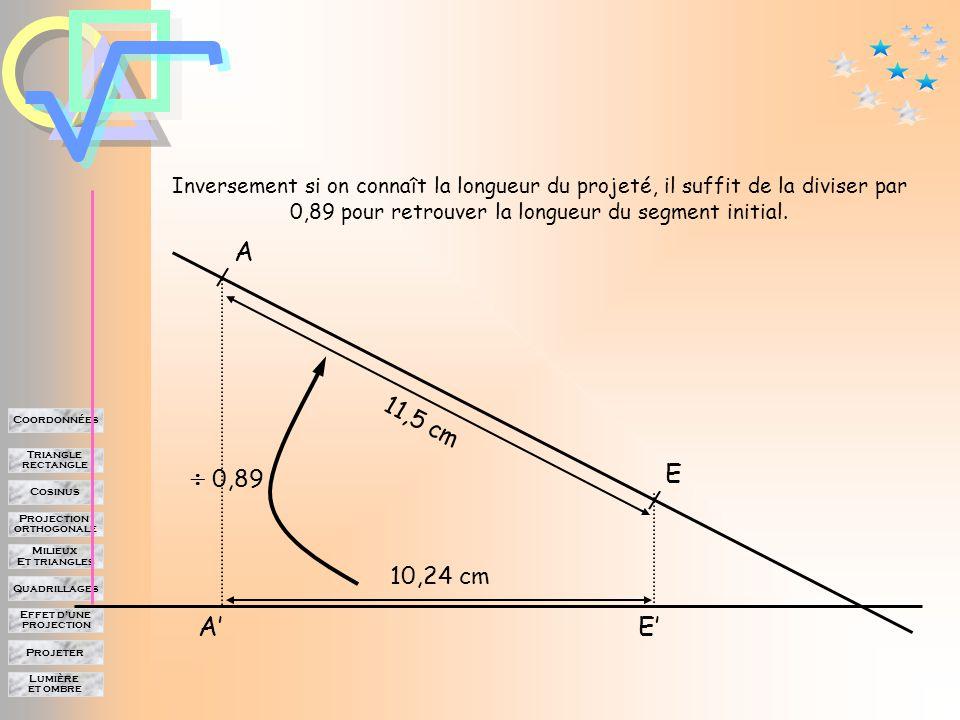 Lumière et ombre Projeter Effet d'une projection Quadrillages Milieux Et triangles Projection orthogonale Cosinus Triangle rectangle Coordonnées A E A' E' 10 cm 8,9 cm On peut vérifier que toute autre longueur sur la même droite est multipliée aussi par 0,89 au cours de la projection orthogonale.