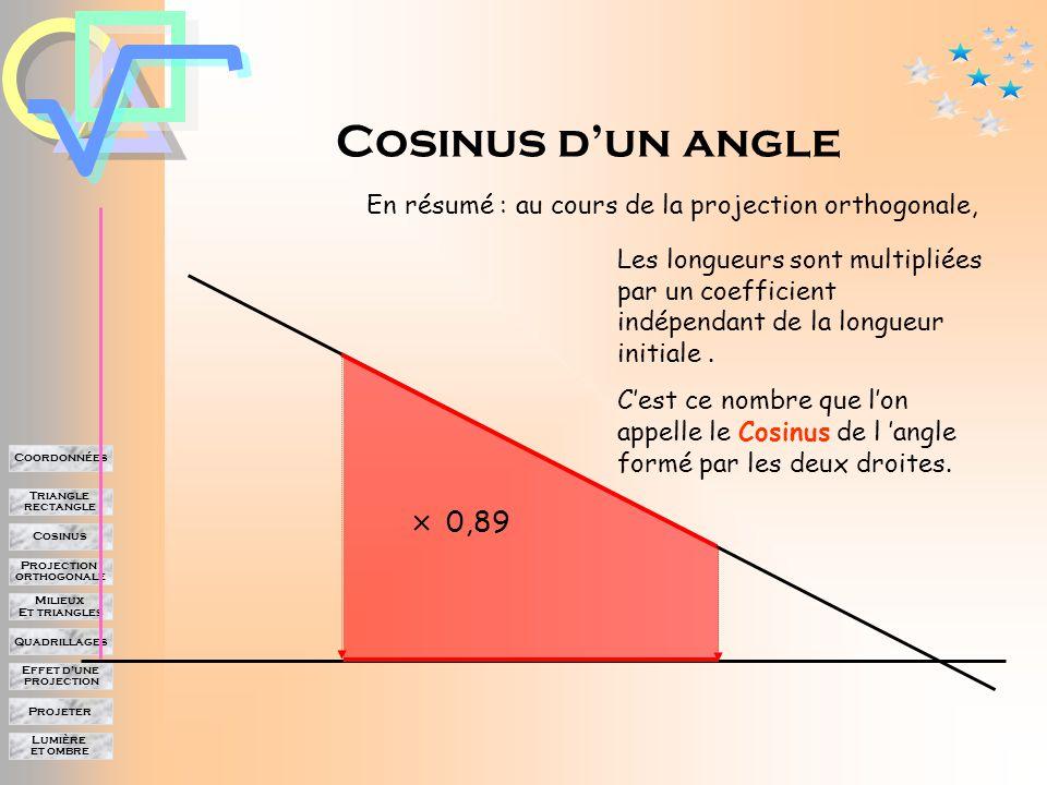 Lumière et ombre Projeter Effet d'une projection Quadrillages Milieux Et triangles Projection orthogonale Cosinus Triangle rectangle Coordonnées A E A' E' 11,5 cm 10,24 cm Inversement si on connaît la longueur du projeté, il suffit de la diviser par 0,89 pour retrouver la longueur du segment initial.