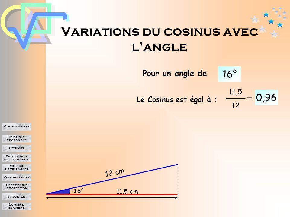 Lumière et ombre Projeter Effet d'une projection Quadrillages Milieux Et triangles Projection orthogonale Cosinus Triangle rectangle Coordonnées Cosinus d'un angle En résumé : au cours de la projection orthogonale,  0,89 Les longueurs sont multipliées par un coefficient indépendant de la longueur initiale.