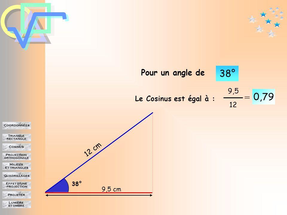 Lumière et ombre Projeter Effet d'une projection Quadrillages Milieux Et triangles Projection orthogonale Cosinus Triangle rectangle Coordonnées Pour un angle de 26° 0,90 = 10,8 12 Le Cosinus est égal à : 12 cm 10,8 cm 26°