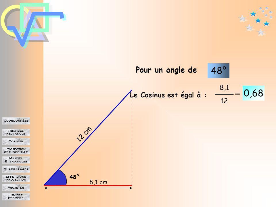 Lumière et ombre Projeter Effet d'une projection Quadrillages Milieux Et triangles Projection orthogonale Cosinus Triangle rectangle Coordonnées Pour un angle de 38° 0,79 = 9,5 12 Le Cosinus est égal à : 12 cm 38° 9,5 cm