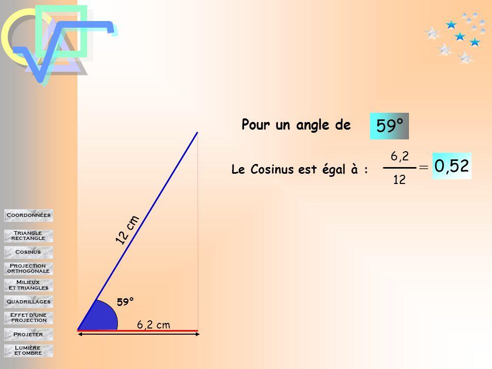 Lumière et ombre Projeter Effet d'une projection Quadrillages Milieux Et triangles Projection orthogonale Cosinus Triangle rectangle Coordonnées Pour un angle de 48° 0,68 = 8,1 12 Le Cosinus est égal à : 12 cm 48° 8,1 cm