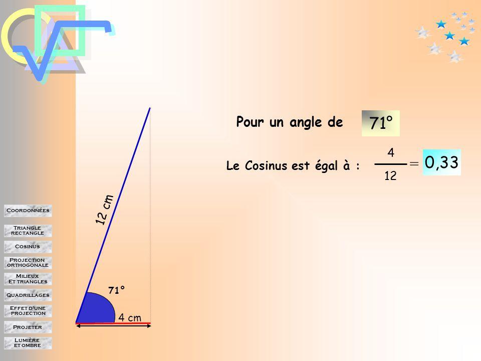Lumière et ombre Projeter Effet d'une projection Quadrillages Milieux Et triangles Projection orthogonale Cosinus Triangle rectangle Coordonnées Pour un angle de 59° 0,52 = 6,2 12 Le Cosinus est égal à : 12 cm 59° 6,2 cm