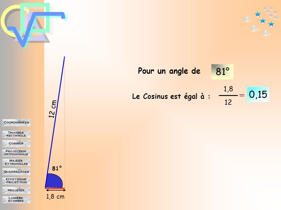 Lumière et ombre Projeter Effet d'une projection Quadrillages Milieux Et triangles Projection orthogonale Cosinus Triangle rectangle Coordonnées Pour un angle de 71° 0,33 = 4 12 Le Cosinus est égal à : 12 cm 71° 4 cm