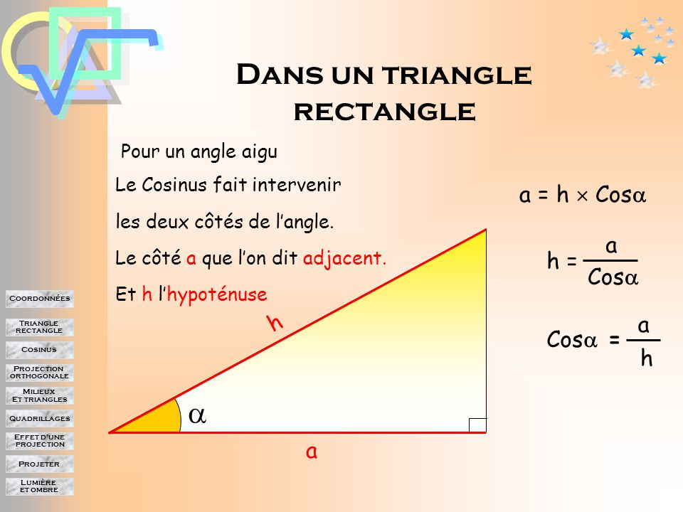 Lumière et ombre Projeter Effet d'une projection Quadrillages Milieux Et triangles Projection orthogonale Cosinus Triangle rectangle Coordonnées Variations du cosinus avec l'angle Quand l'angle augmente de 0° à 90°, le Cosinus diminue de 1 à 0.
