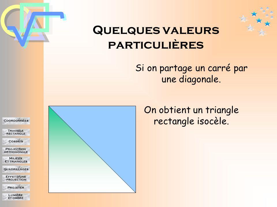 Lumière et ombre Projeter Effet d'une projection Quadrillages Milieux Et triangles Projection orthogonale Cosinus Triangle rectangle Coordonnées Si on connaît deux côtés 10,3 9,7 On peut calculer l'hypoténuse en utilisant la relation de Pythagore h = 10,3² + 9,7² = 200,18 h  14,1 cm 14,1 On peut maintenant calculer l'un des angles aigus par son Cosinus Cos  = 9,7  14,1  0,688  Avec une machine, on trouve :   47° Et enfin l'autre angle aigu :  90 - 47  43°