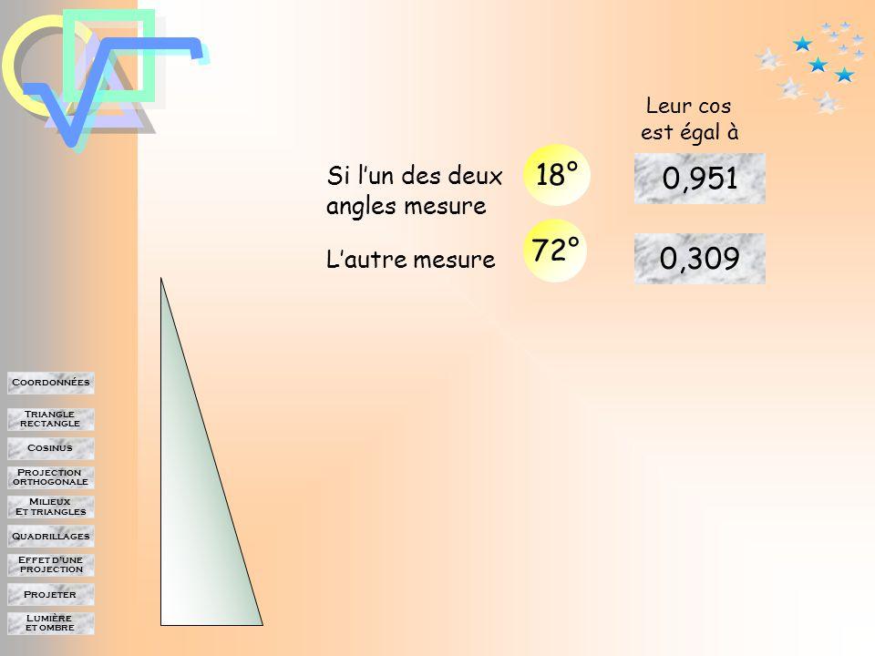 Lumière et ombre Projeter Effet d'une projection Quadrillages Milieux Et triangles Projection orthogonale Cosinus Triangle rectangle Coordonnées Si l'un des deux angles mesure L'autre mesure 12° 78° Leur cos est égal à 0,978 0,208