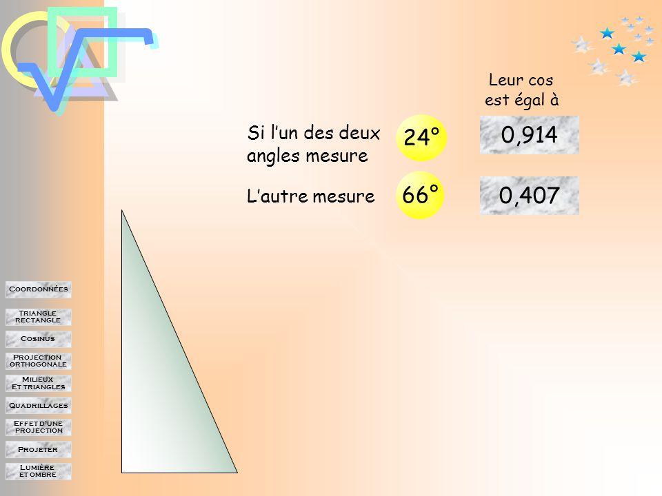 Lumière et ombre Projeter Effet d'une projection Quadrillages Milieux Et triangles Projection orthogonale Cosinus Triangle rectangle Coordonnées Si l'un des deux angles mesure L'autre mesure 18° 72° 0,951 0,309 Leur cos est égal à