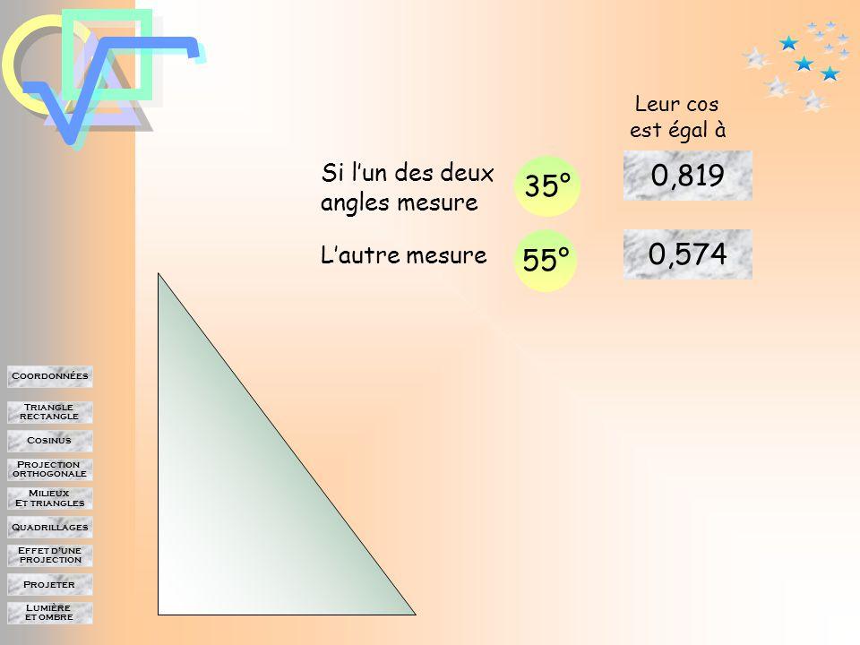 Lumière et ombre Projeter Effet d'une projection Quadrillages Milieux Et triangles Projection orthogonale Cosinus Triangle rectangle Coordonnées Si l'un des deux angles mesure L'autre mesure 24° 66° 0,914 0,407 Leur cos est égal à